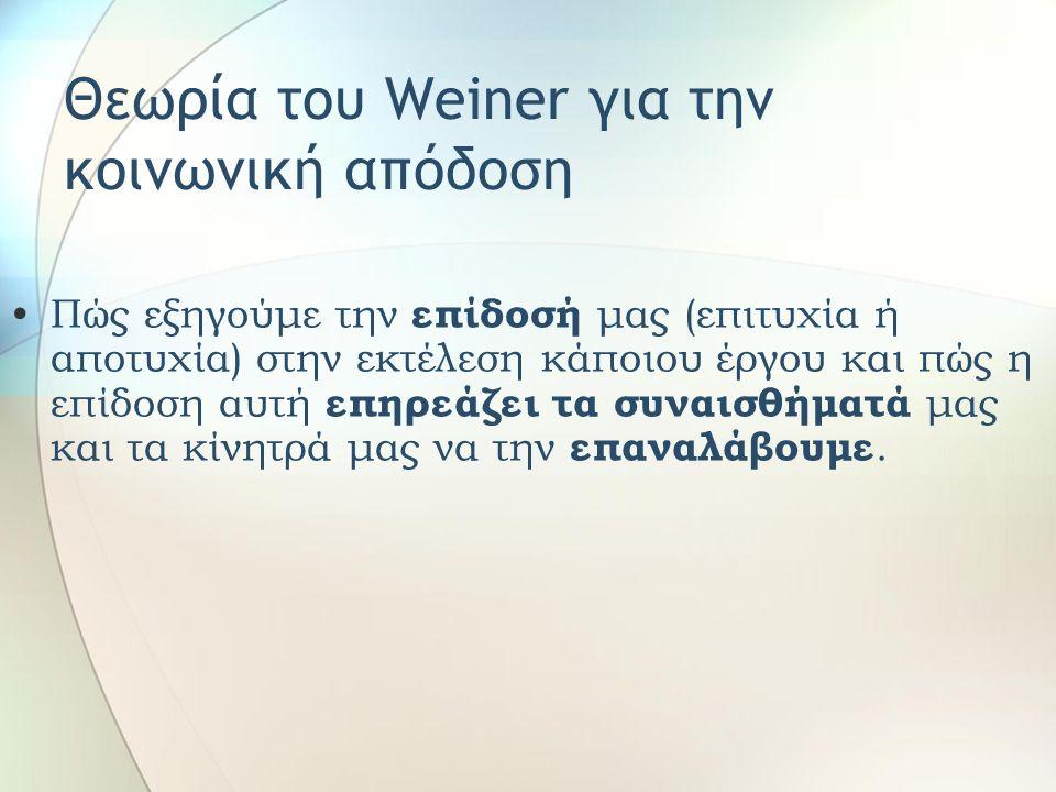 Θεωρία του Weiner για την κοινωνική απόδοση