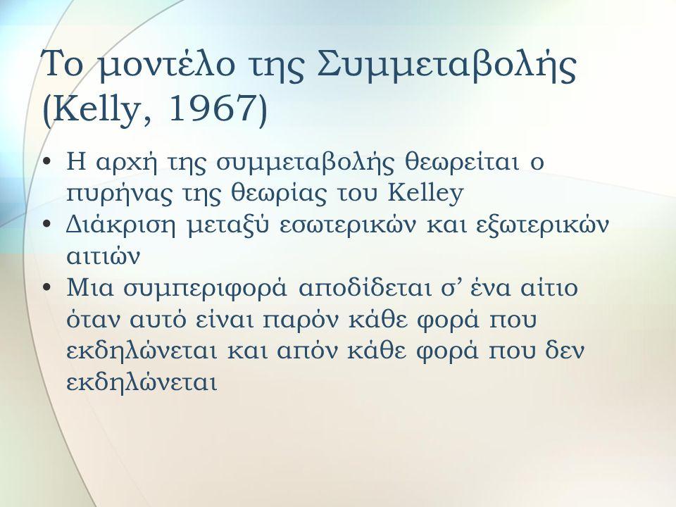 Το μοντέλο της Συμμεταβολής (Kelly, 1967)