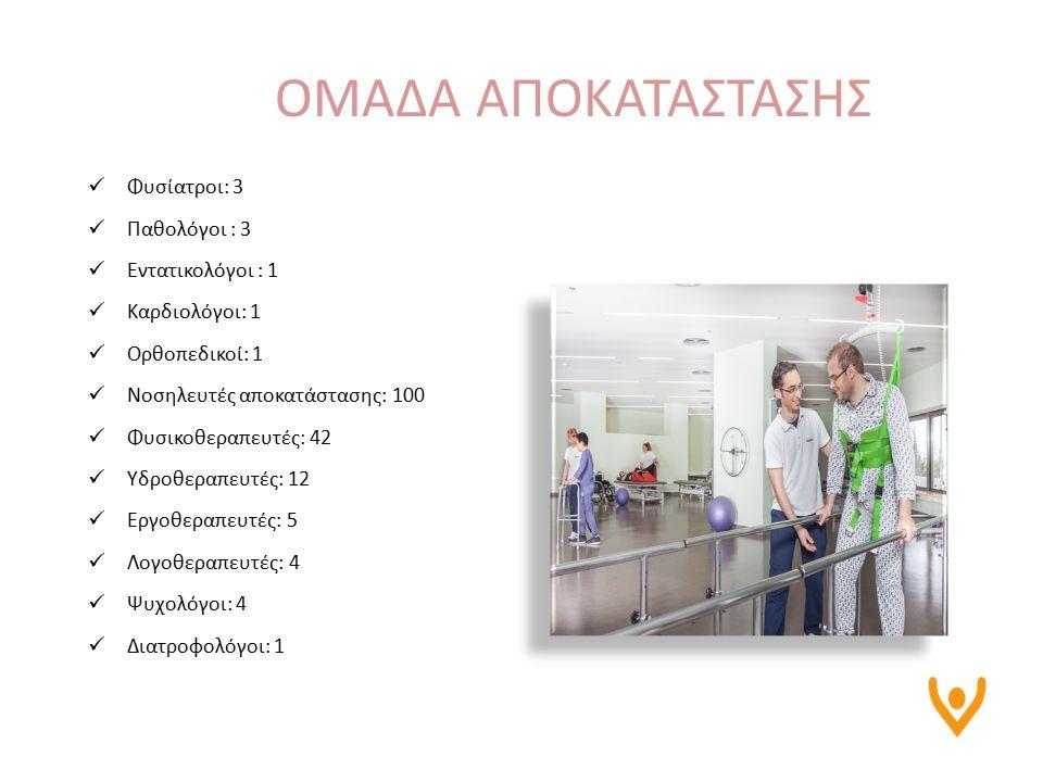 ΟΜΑΔΑ ΑΠΟΚΑΤΑΣΤΑΣΗΣ Φυσίατροι: 3 Παθολόγοι : 3 Εντατικολόγοι : 1