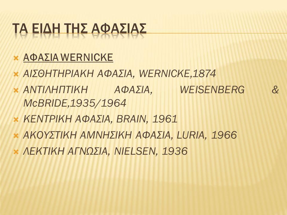 ΤΑ ΕΙΔΗ ΤΗΣ ΑΦΑΣΙΑΣ ΑΦΑΣΙΑ WERNICKE ΑΙΣΘΗΤΗΡΙΑΚΗ ΑΦΑΣΙΑ, WERNICKE,1874