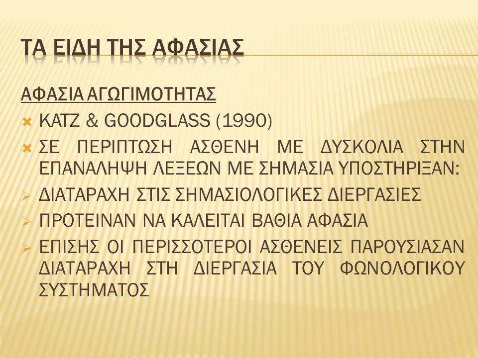 ΤΑ ΕΙΔΗ ΤΗΣ ΑΦΑΣΙΑΣ ΑΦΑΣΙΑ ΑΓΩΓΙΜΟΤΗΤΑΣ KATZ & GOODGLASS (1990)