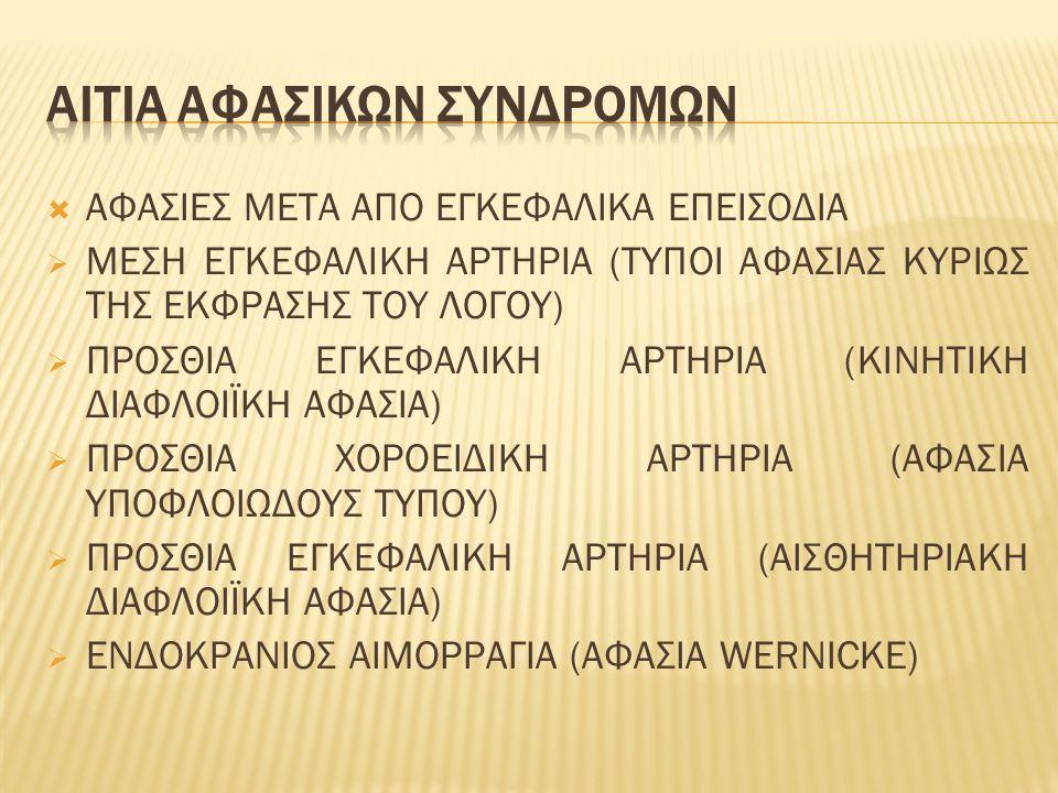 ΑΙΤΙΑ ΑΦΑΣΙΚΩΝ ΣΥΝΔΡΟΜΩΝ