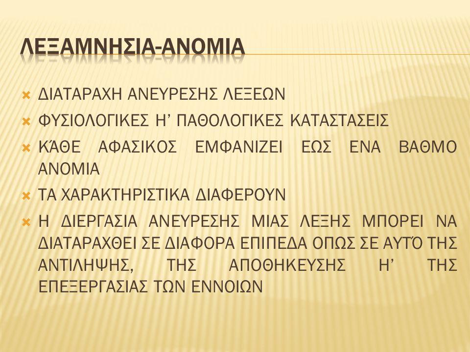 ΛΕΞΑΜΝΗΣΙΑ-ΑΝΟΜΙΑ ΔΙΑΤΑΡΑΧΗ ΑΝΕΥΡΕΣΗΣ ΛΕΞΕΩΝ