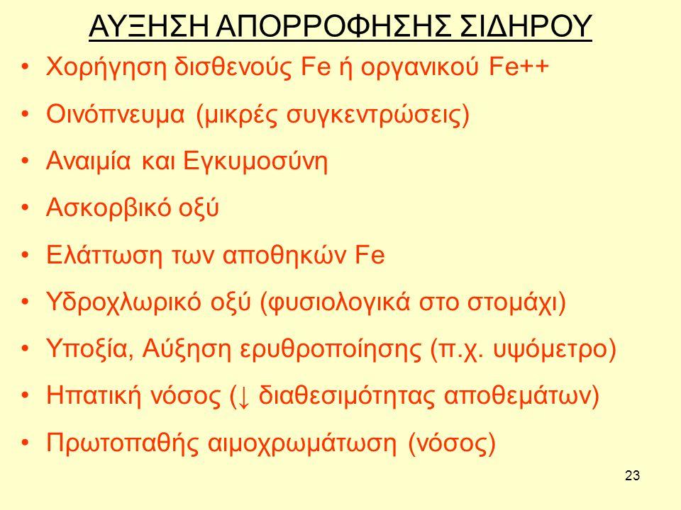 ΑΥΞΗΣΗ ΑΠΟΡΡΟΦΗΣΗΣ ΣΙΔΗΡΟΥ