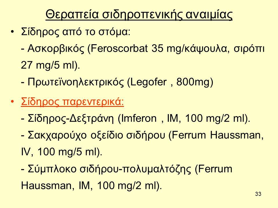 Θεραπεία σιδηροπενικής αναιμίας