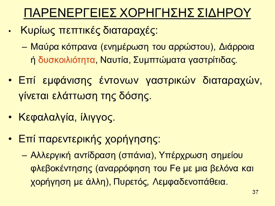 ΠΑΡΕΝΕΡΓΕΙΕΣ ΧΟΡΗΓΗΣΗΣ ΣΙΔΗΡΟΥ