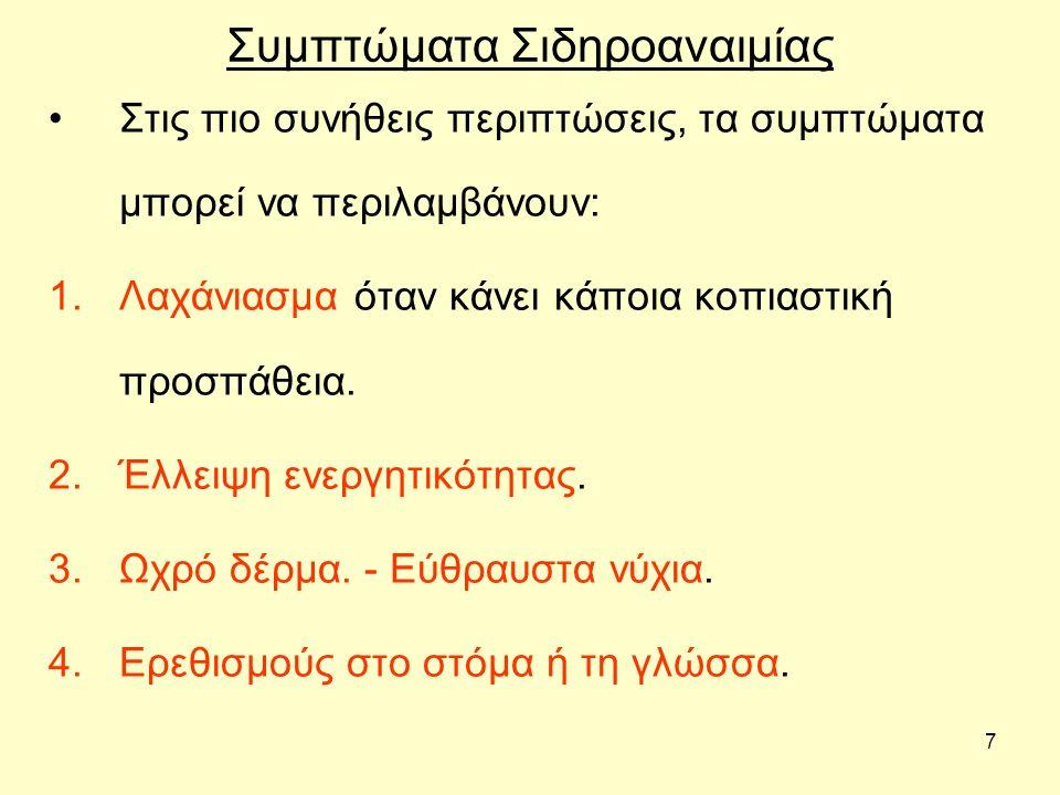 Συμπτώματα Σιδηροαναιμίας