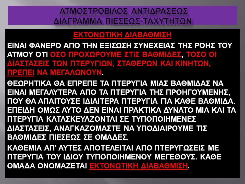 ΑΤΜΟΣΤΡΟΒΙΛΟΣ ΑΝΤΙΔΡΑΣΕΩΣ ΔΙΑΓΡΑΜΜΑ ΠΙΕΣΕΩΣ-ΤΑΧΥΤΗΤΩΝ