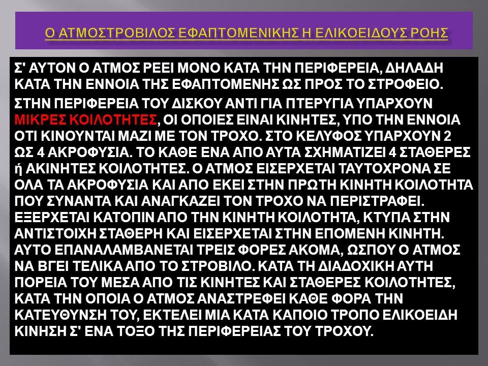 Ο ΑΤΜΟΣΤΡΟΒΙΛΟΣ ΕΦΑΠΤΟΜΕΝΙΚΗΣ η ΕΛΙΚΟΕΙΔΟΥΣ ΡΟΗΣ