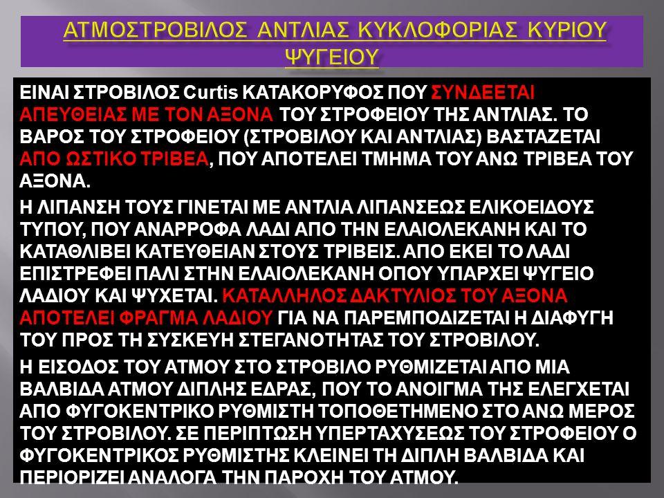 ΑΤΜΟΣΤΡΟΒΙΛΟΣ ΑΝΤΛΙΑΣ ΚΥΚΛΟΦΟΡΙΑΣ ΚΥΡΙΟΥ ΨΥΓΕΙΟΥ