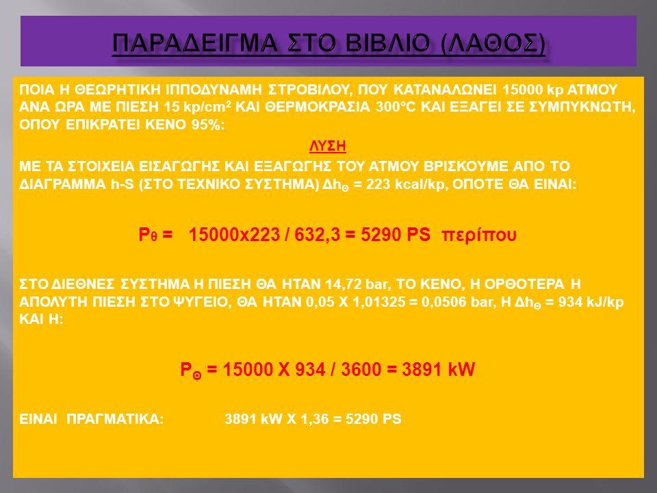ΠΑΡΑΔΕΙΓΜΑ ΣΤΟ ΒΙΒΛΙΟ (ΛΑΘΟΣ)