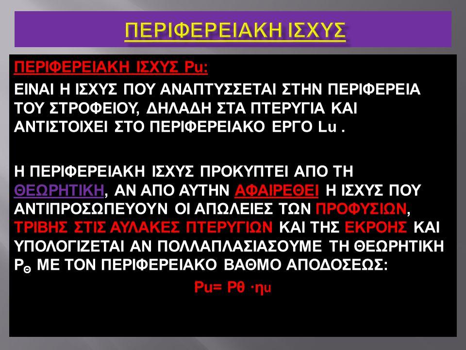 ΠΕΡΙΦΕΡΕΙΑΚΗ ΙΣΧΥΣ ΠΕΡΙΦΕΡΕΙΑΚΗ ΙΣΧΥΣ Ρu: