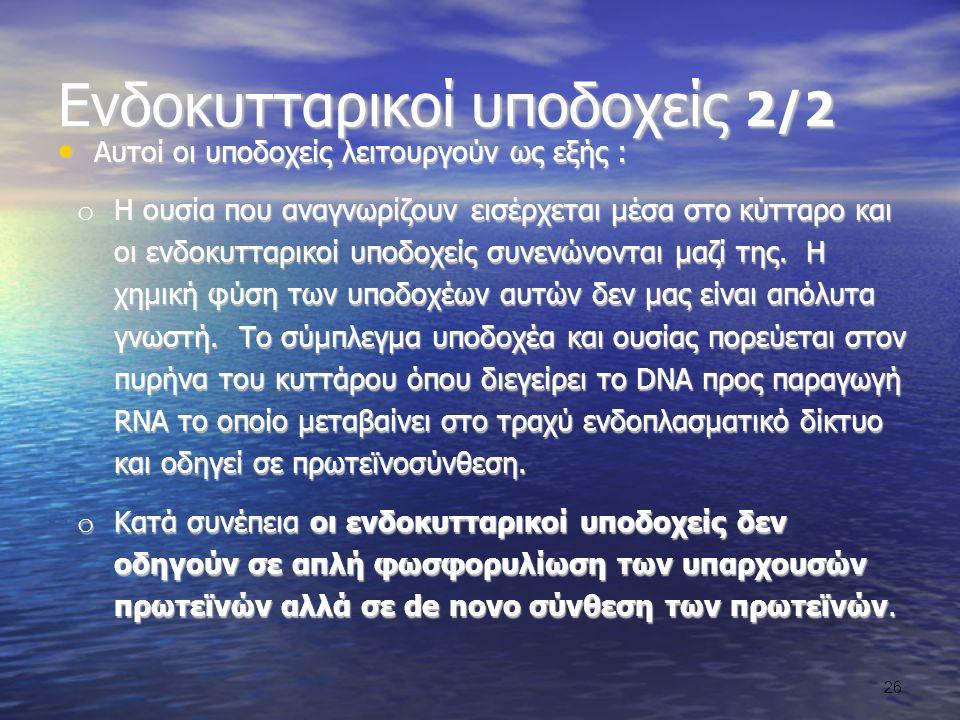 Ενδοκυτταρικοί υποδοχείς 2/2