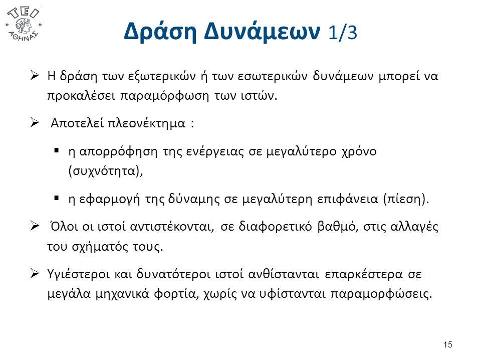 Δράση Δυνάμεων 2/3