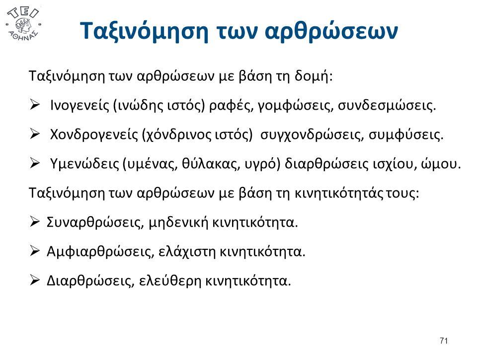 Ταξινόμηση των Διαρθρώσεων 1/4