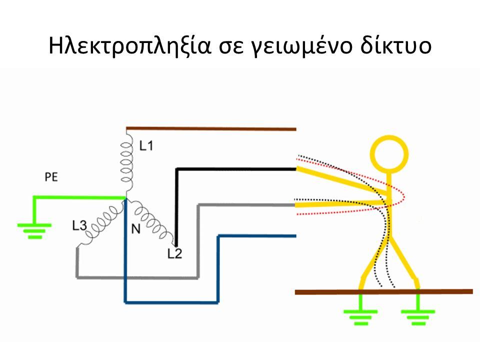 Ηλεκτροπληξία σε γειωμένο δίκτυο