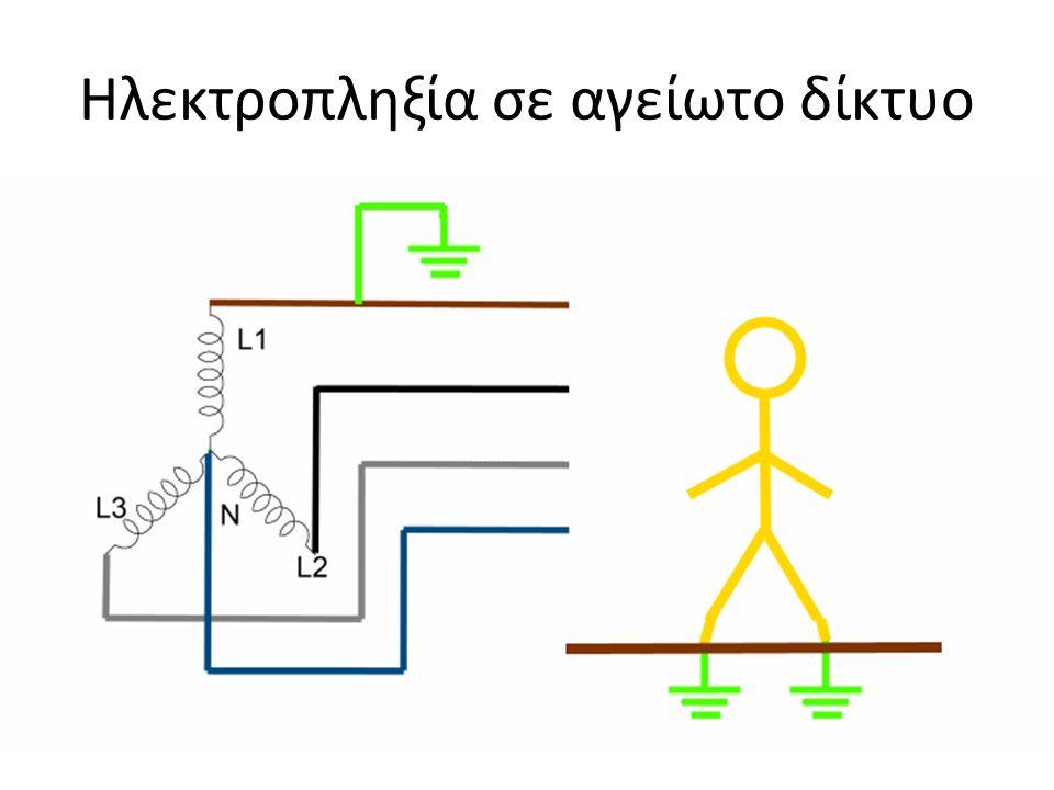 Ηλεκτροπληξία σε αγείωτο δίκτυο