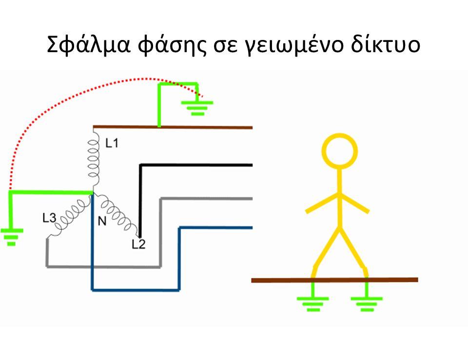 Σφάλμα φάσης σε γειωμένο δίκτυο