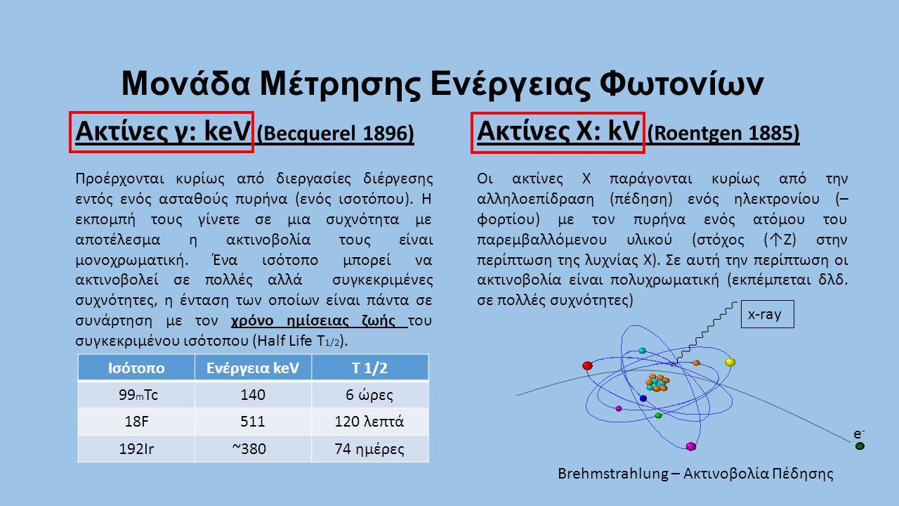 Μονάδα Μέτρησης Ενέργειας Φωτονίων