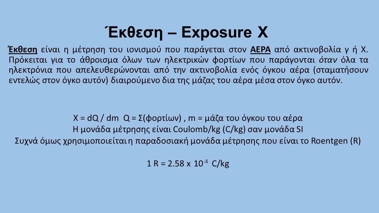 Έκθεση – Exposure X