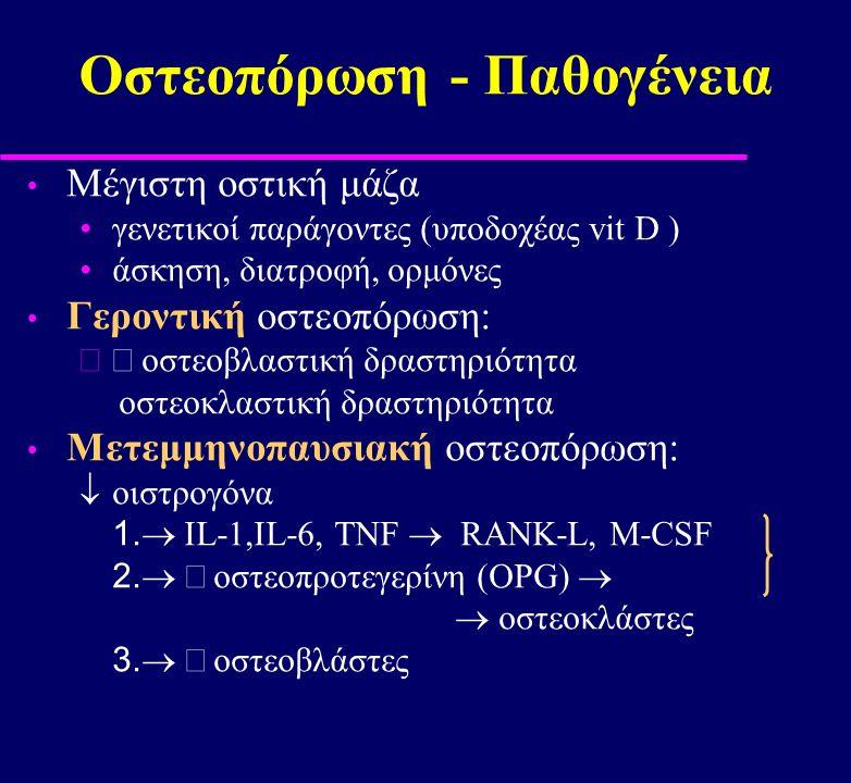 Οστεοπόρωση - Παθογένεια