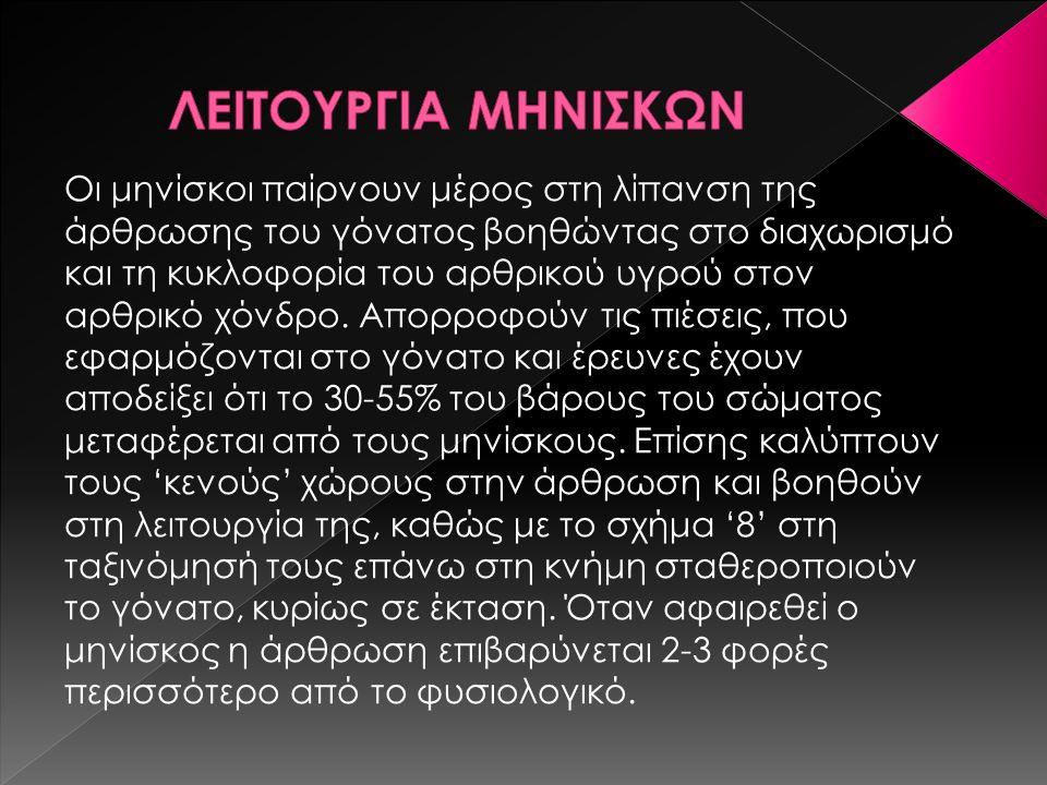 ΛΕΙΤΟΥΡΓΙΑ ΜΗΝΙΣΚΩΝ