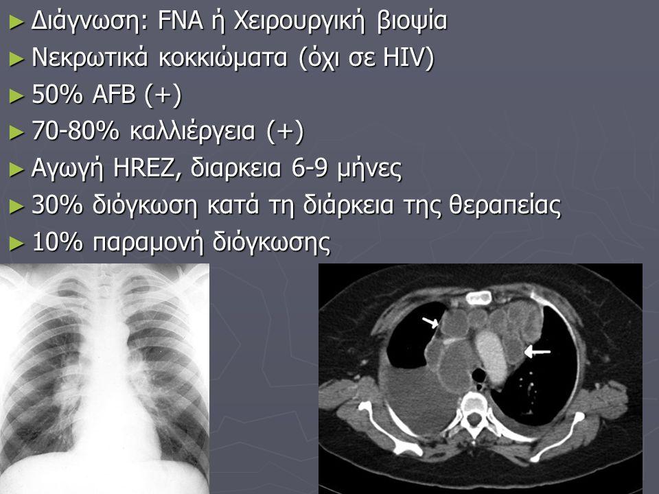 Διάγνωση: FNA ή Χειρουργική βιοψία