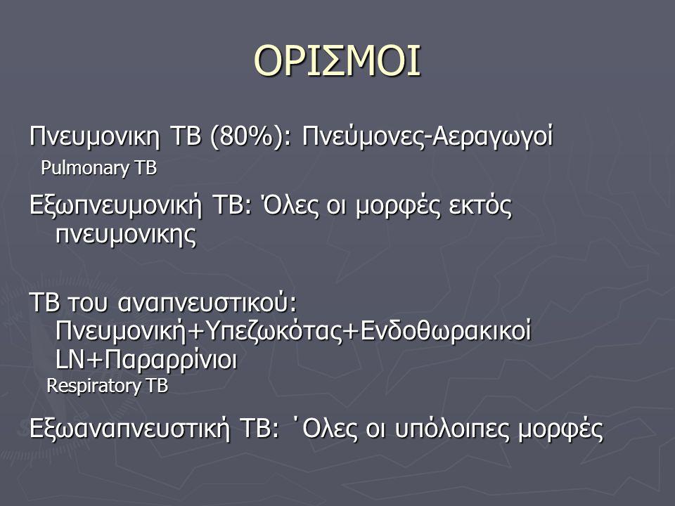 ΟΡΙΣΜΟΙ Πνευμονικη ΤΒ (80%): Πνεύμονες-Αεραγωγοί