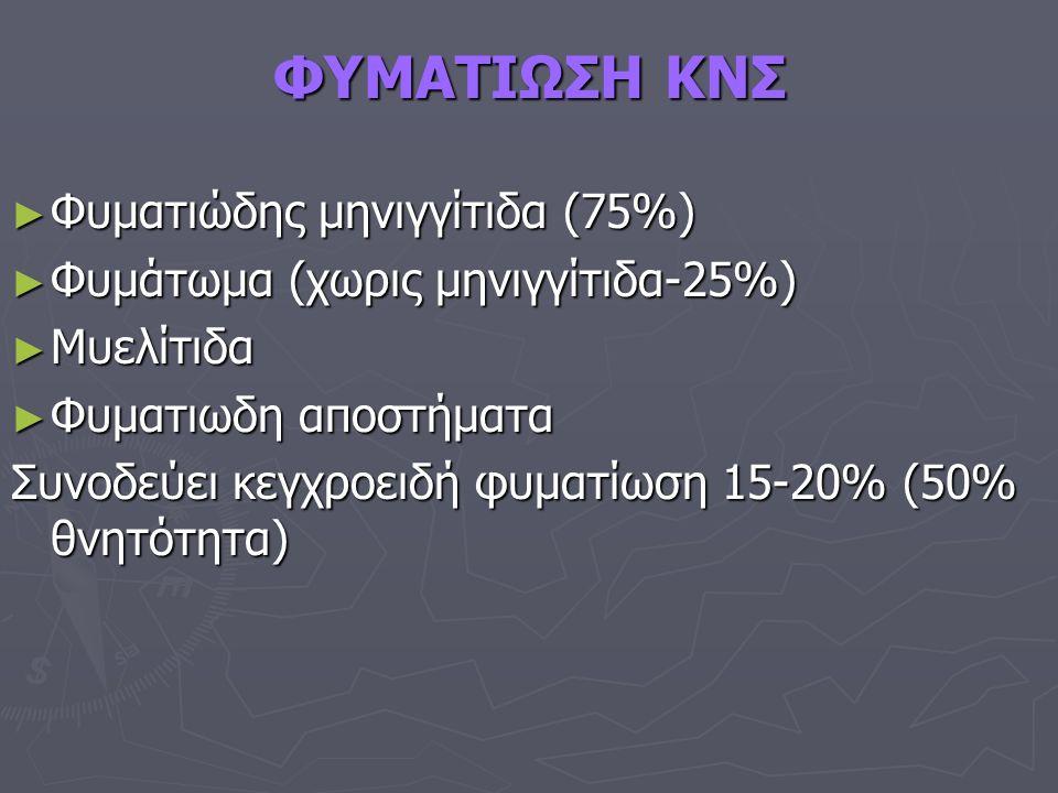 ΦΥΜΑΤΙΩΣΗ ΚΝΣ Φυματιώδης μηνιγγίτιδα (75%)
