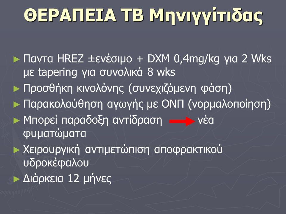 ΘΕΡΑΠΕΙΑ ΤΒ Μηνιγγίτιδας