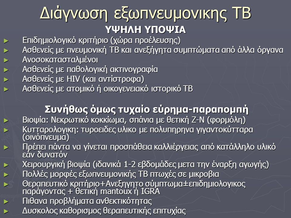 Διάγνωση εξωπνευμονικης ΤΒ