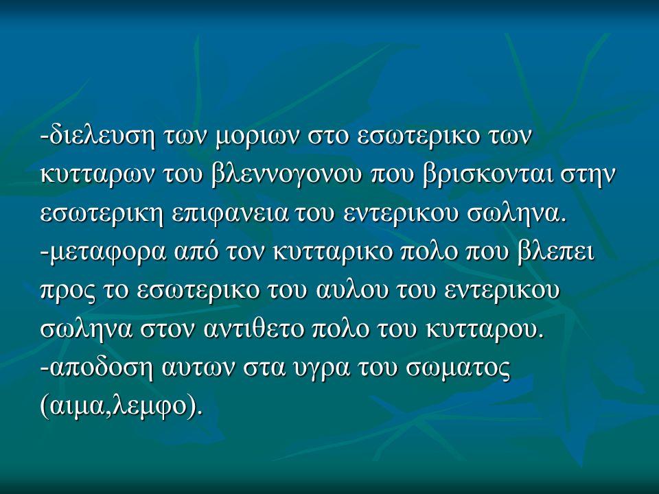 -διελευση των μοριων στο εσωτερικο των