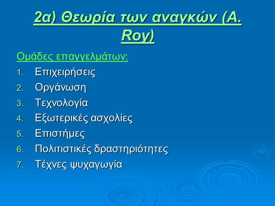 2α) Θεωρία των αναγκών (A. Roy)
