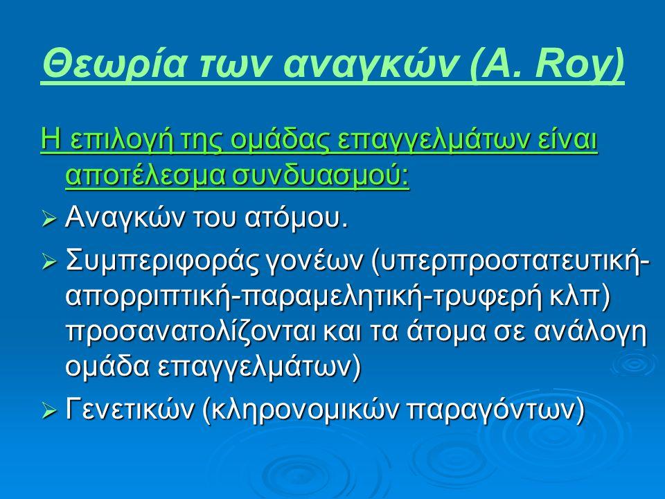 Θεωρία των αναγκών (A. Roy)