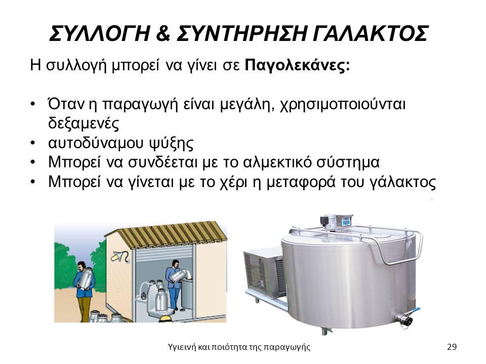 Υγιεινή και ποιότητα της παραγωγής