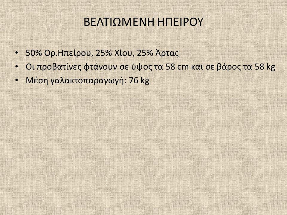 ΒΕΛΤΙΩΜΕΝΗ ΗΠΕΙΡΟΥ 50% Ορ.Ηπείρου, 25% Χίου, 25% Άρτας