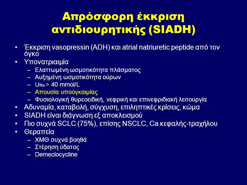 Απρόσφορη έκκριση αντιδιουρητικής (SIADH)