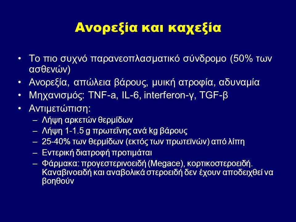 Ανορεξία και καχεξία Το πιο συχνό παρανεοπλασματικό σύνδρομο (50% των ασθενών) Ανορεξία, απώλεια βάρους, μυική ατροφία, αδυναμία.