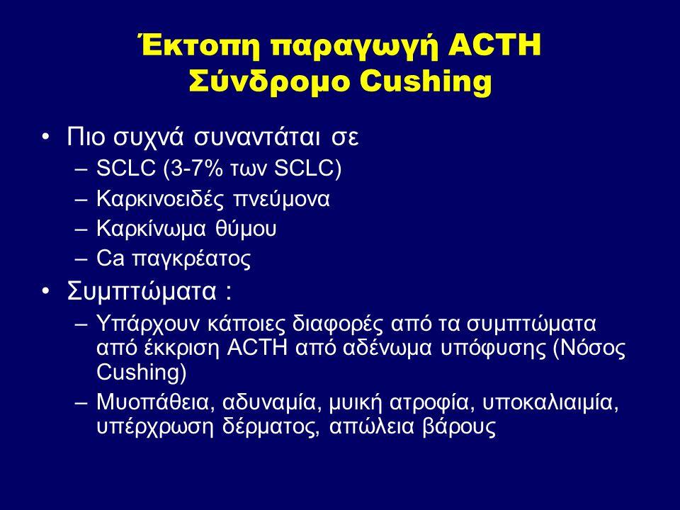 Έκτοπη παραγωγή ACTH Σύνδρομο Cushing