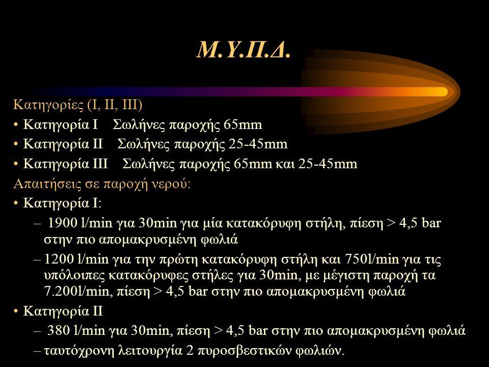 Μ.Υ.Π.Δ. Κατηγορίες (Ι, ΙΙ, ΙΙΙ) Κατηγορία Ι Σωλήνες παροχής 65mm