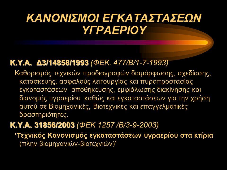 ΚΑΝΟΝΙΣΜΟΙ ΕΓΚΑΤΑΣΤΑΣΕΩΝ ΥΓΡΑΕΡΙΟΥ