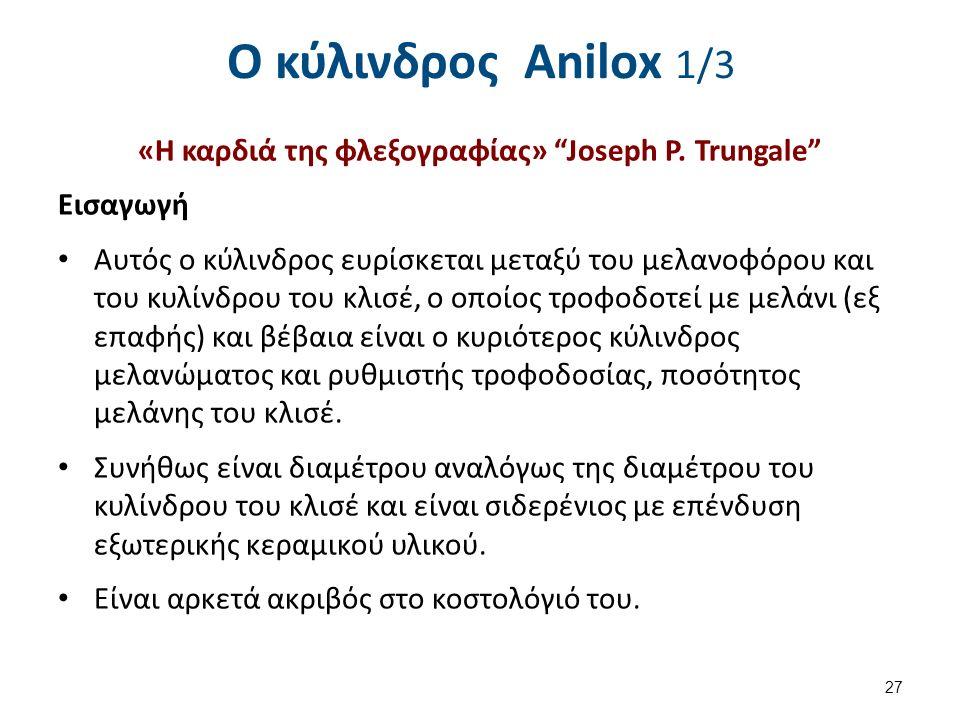 Ο κύλινδρος Αnilox 2/3