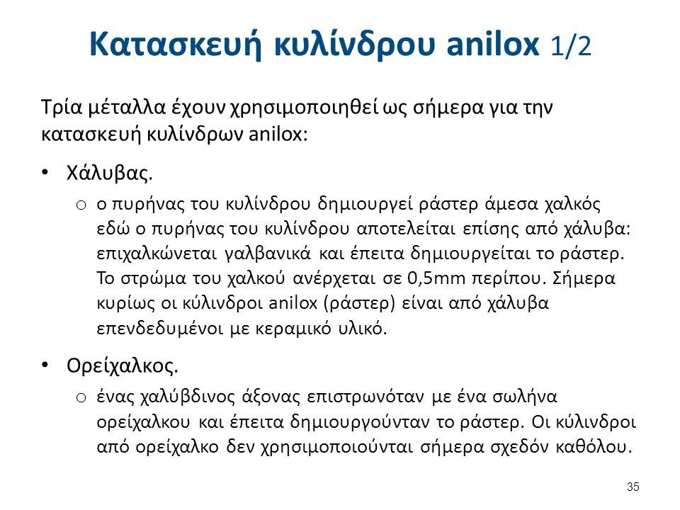 Κατασκευή κυλίνδρου anilox 2/2