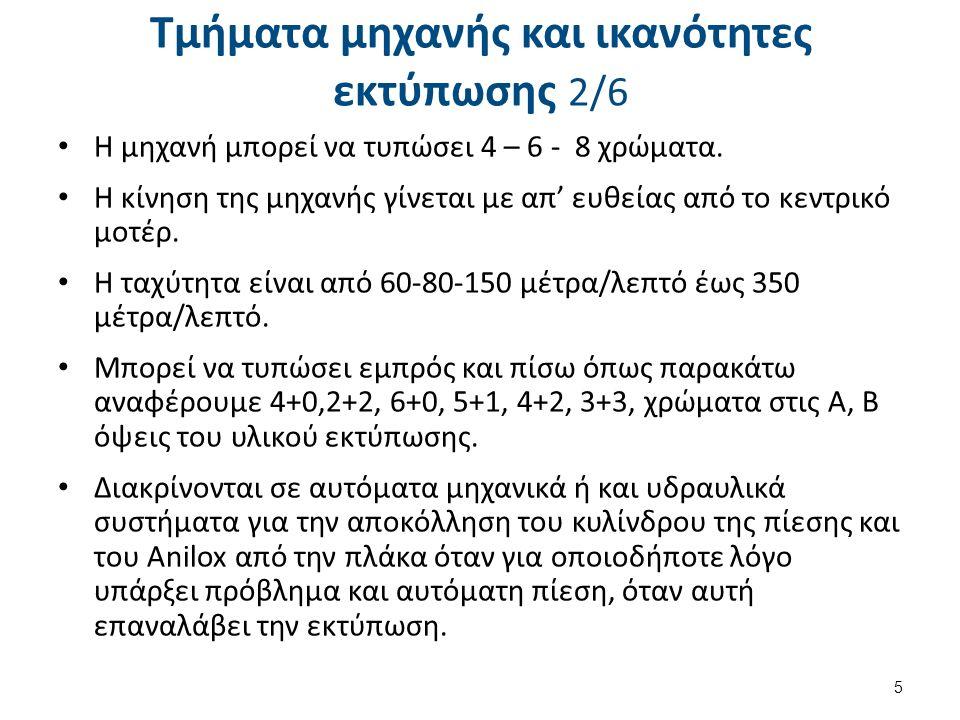 Τμήματα μηχανής και ικανότητες εκτύπωσης 3/6