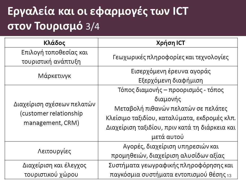 Εργαλεία και οι εφαρμογές των ICT στον Τουρισμό 4/4