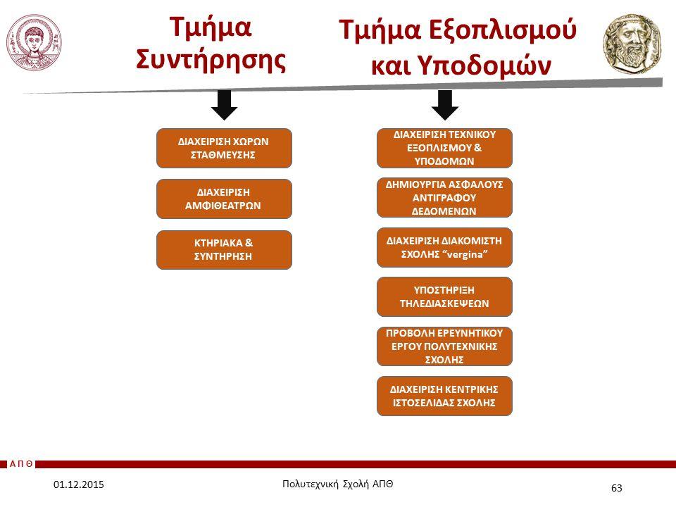 Τμήμα Εξοπλισμού και Υποδομών Τμήμα Συντήρησης