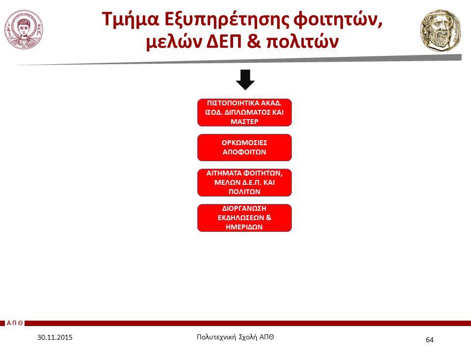 Τμήμα Εξυπηρέτησης φοιτητών, μελών ΔΕΠ & πολιτών