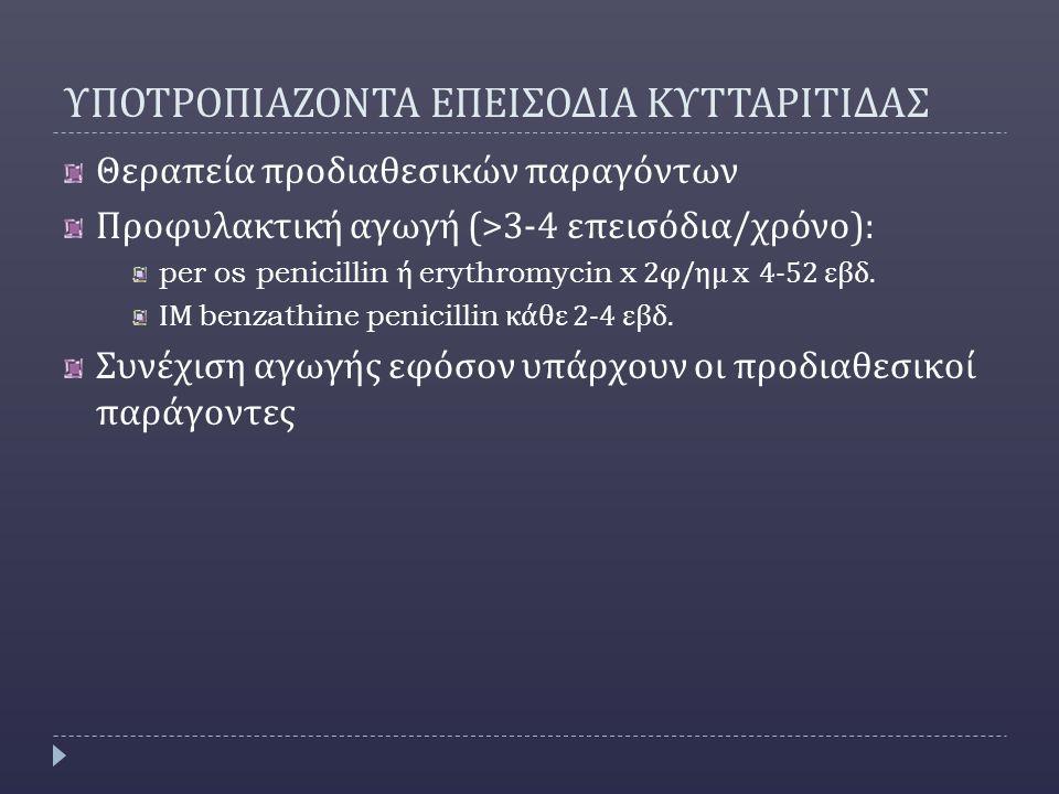 ΥΠΟΤΡΟΠΙΑΖΟΝΤΑ ΕΠΕΙΣΟΔΙΑ ΚΥΤΤΑΡΙΤΙΔΑΣ