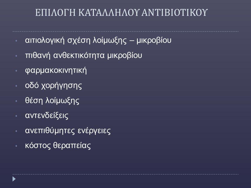 ΕΠΙΛΟΓΗ ΚΑΤΑΛΛΗΛΟΥ ΑΝΤΙΒΙΟΤΙΚΟΥ