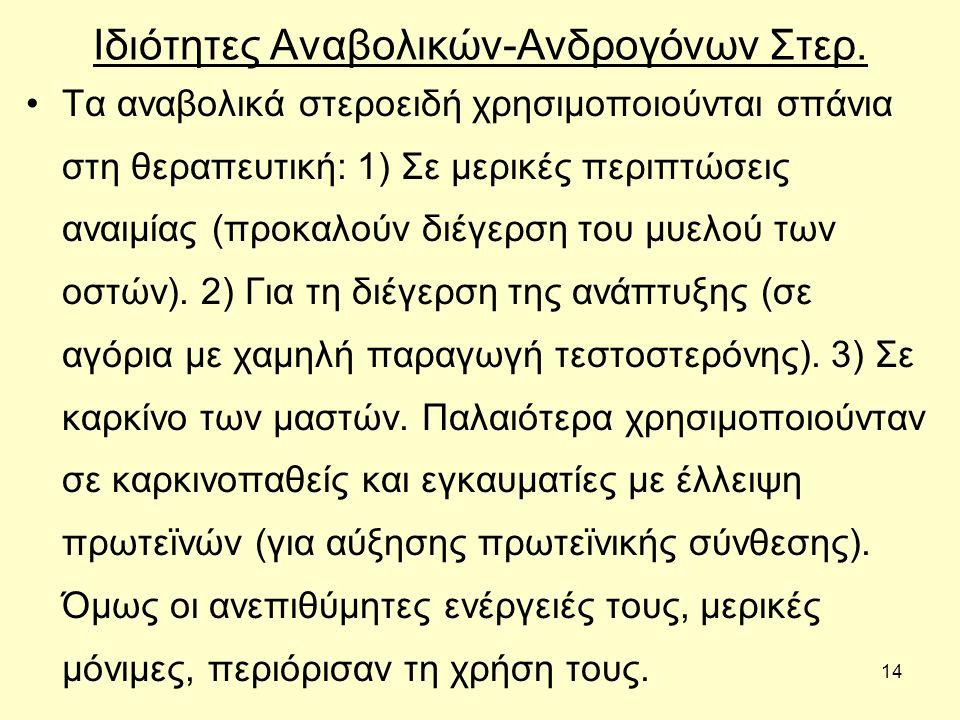 Ιδιότητες Αναβολικών-Ανδρογόνων Στερ.